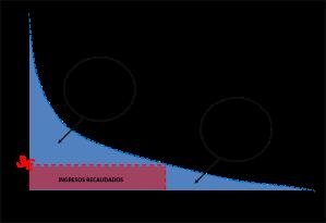 Grafico3Funciondemanda
